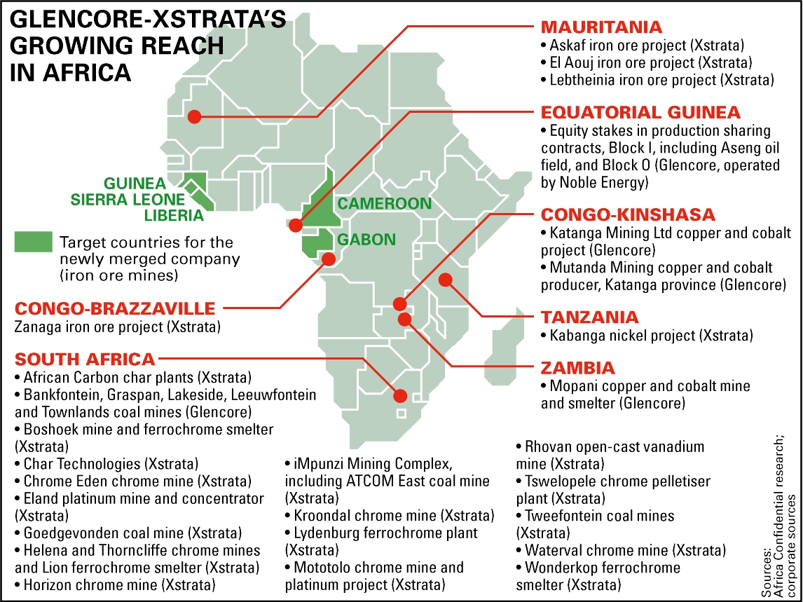 What Is South Africa S Natural Resources