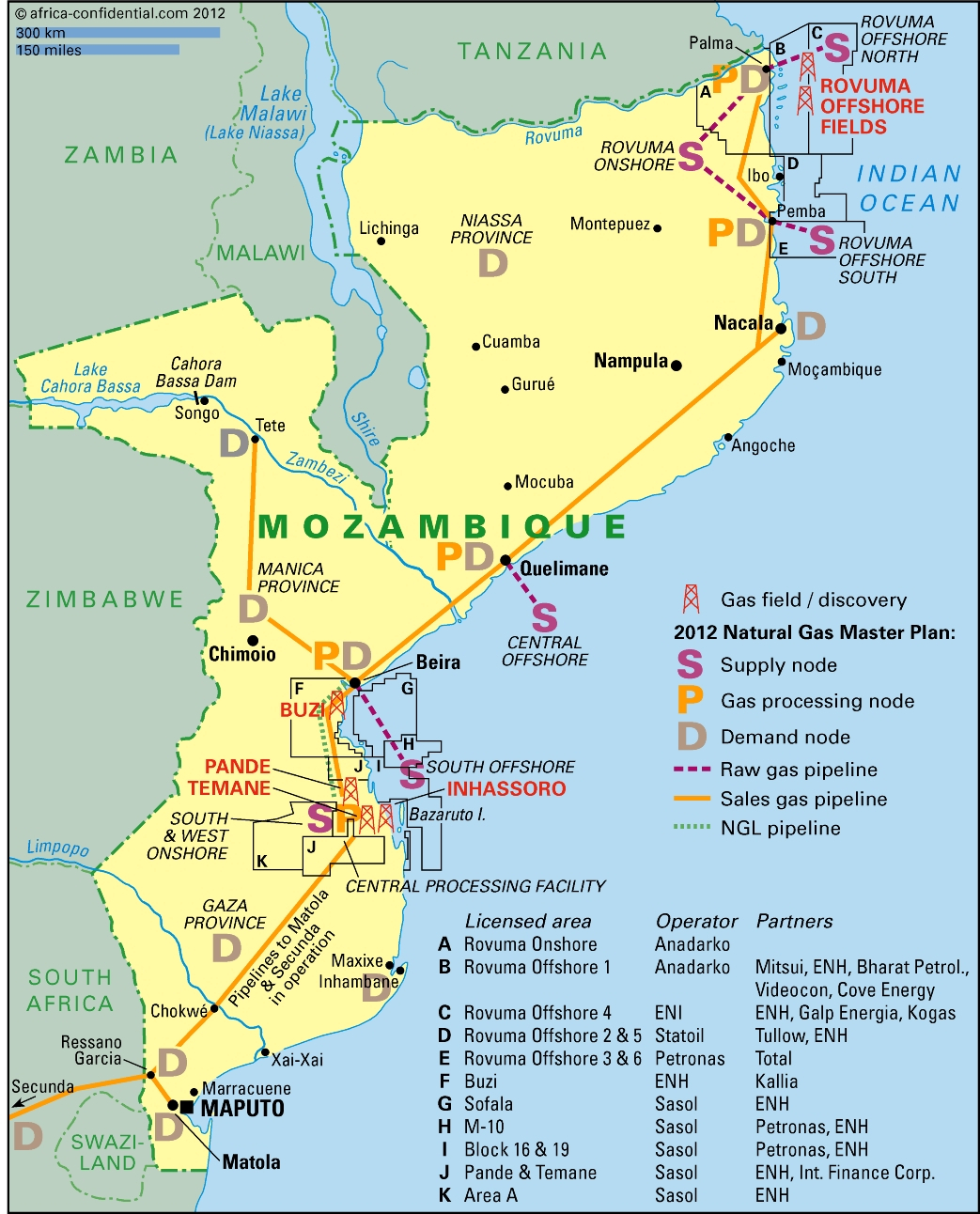 Africa Natural Gas Reserves