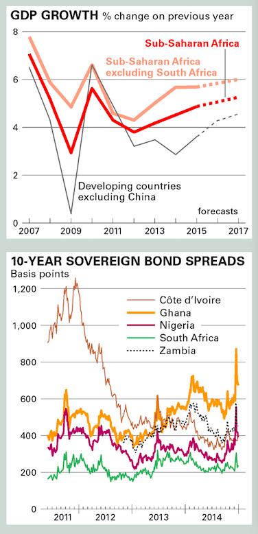 Sub-Saharan Africa's economic performance chart