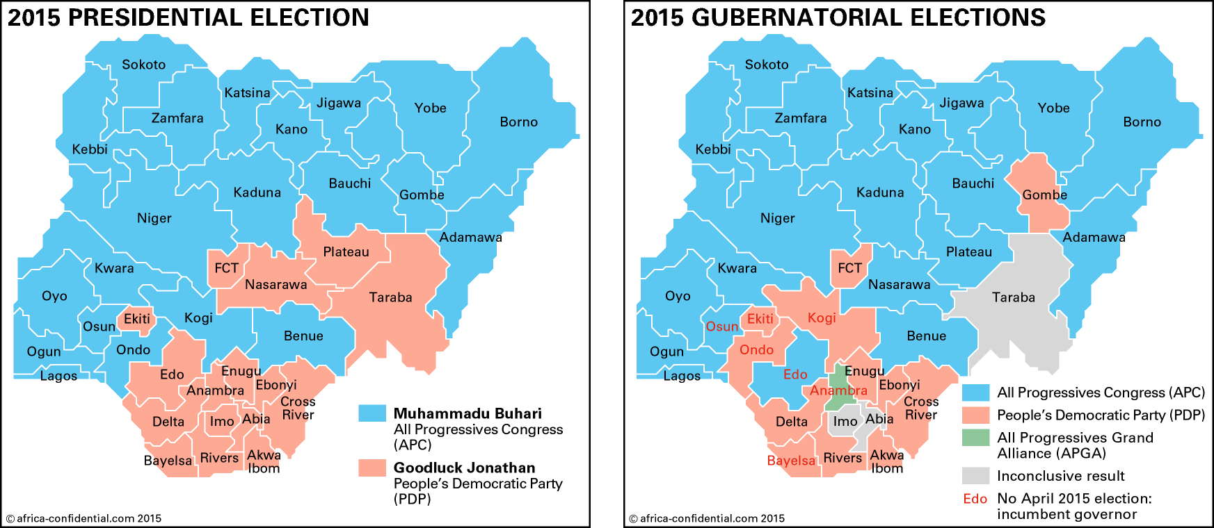 Nigeria Presidential and Gubernatorial Elections